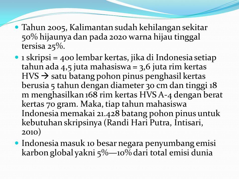 Tahun 2005, Kalimantan sudah kehilangan sekitar 50% hijaunya dan pada 2020 warna hijau tinggal tersisa 25%.
