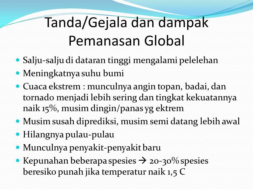 Tanda/Gejala dan dampak Pemanasan Global