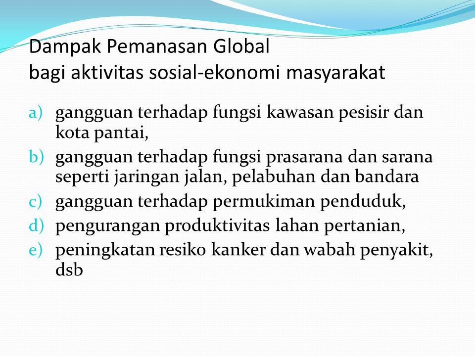 Dampak Pemanasan Global bagi aktivitas sosial-ekonomi masyarakat