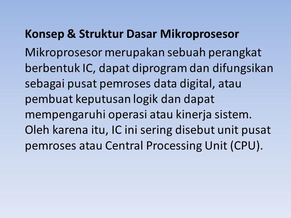 Konsep & Struktur Dasar Mikroprosesor