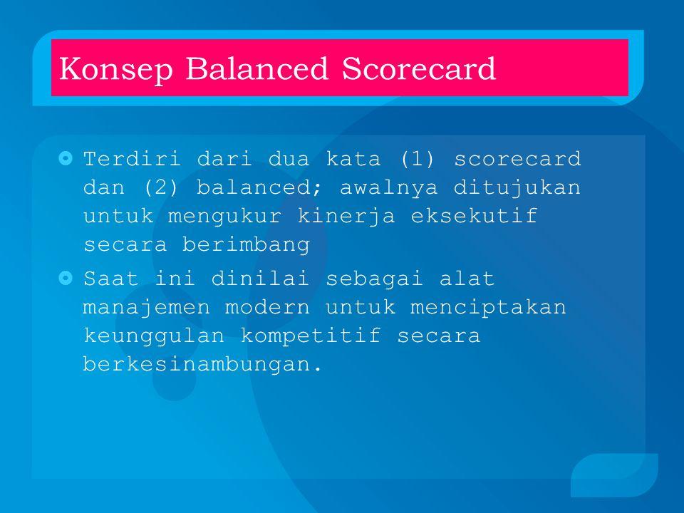 Konsep Balanced Scorecard