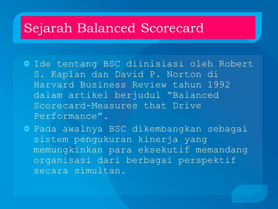 Sejarah Balanced Scorecard