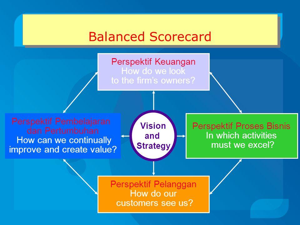 Balanced Scorecard Perspektif Keuangan