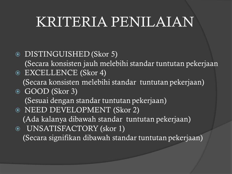 KRITERIA PENILAIAN DISTINGUISHED (Skor 5)