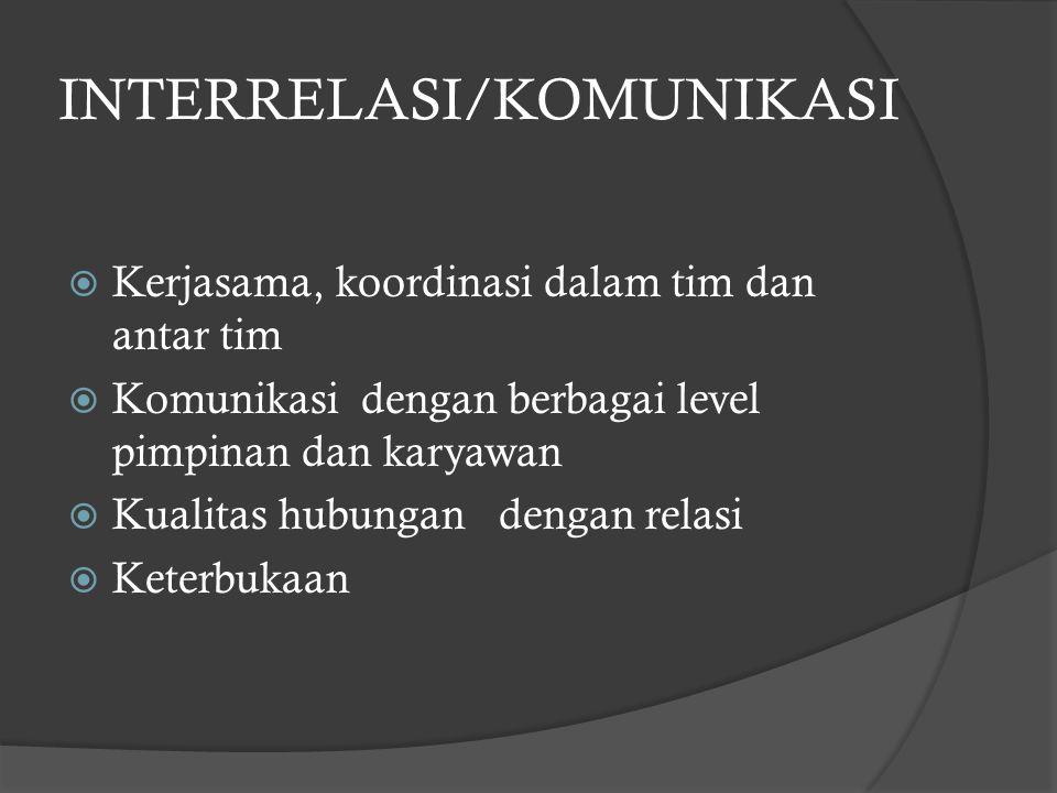 INTERRELASI/KOMUNIKASI