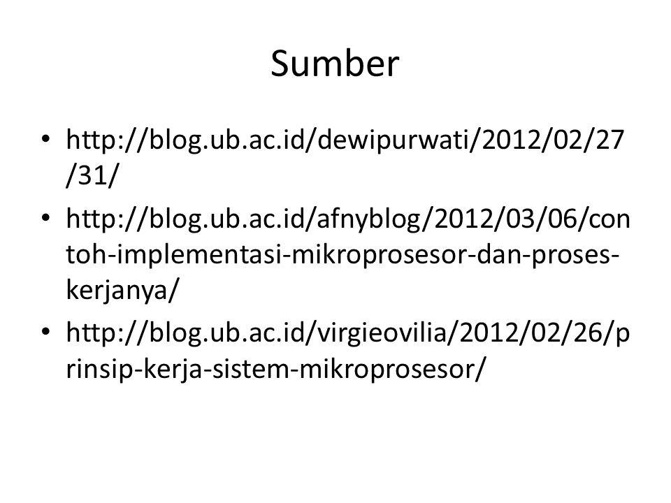 Sumber http://blog.ub.ac.id/dewipurwati/2012/02/27/31/