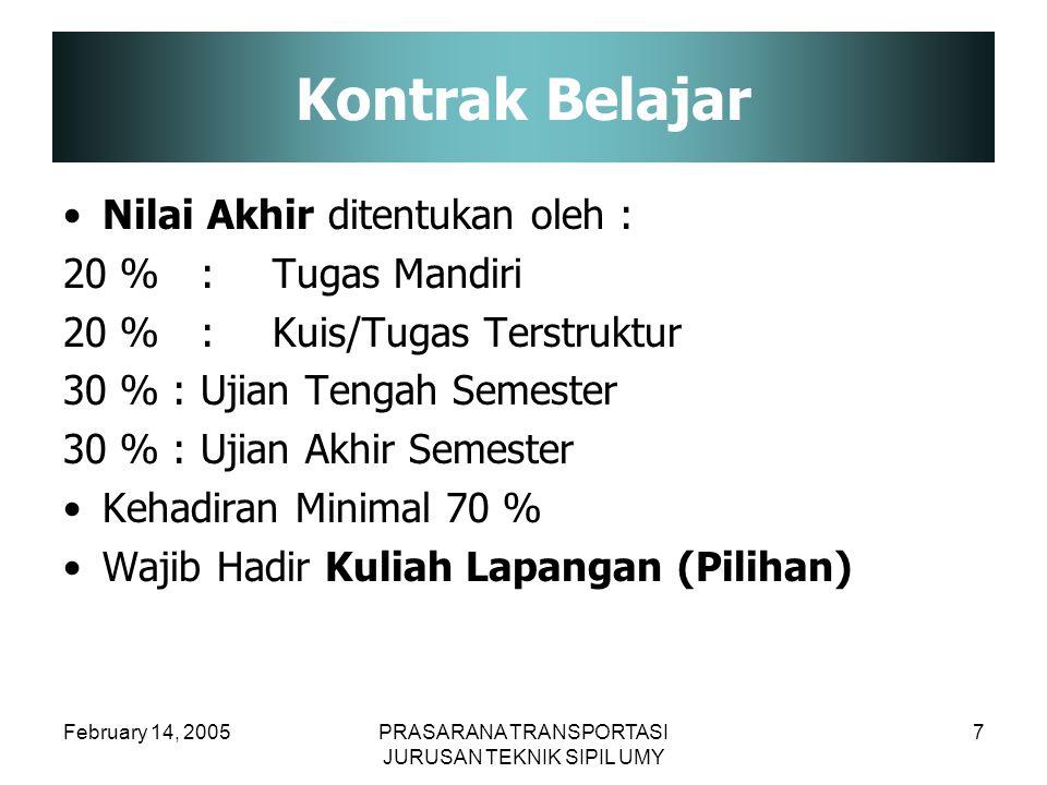 Kontrak Belajar Nilai Akhir ditentukan oleh : 20 % : Tugas Mandiri