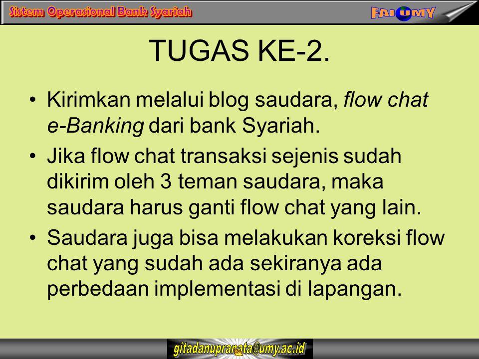 TUGAS KE-2. Kirimkan melalui blog saudara, flow chat e-Banking dari bank Syariah.