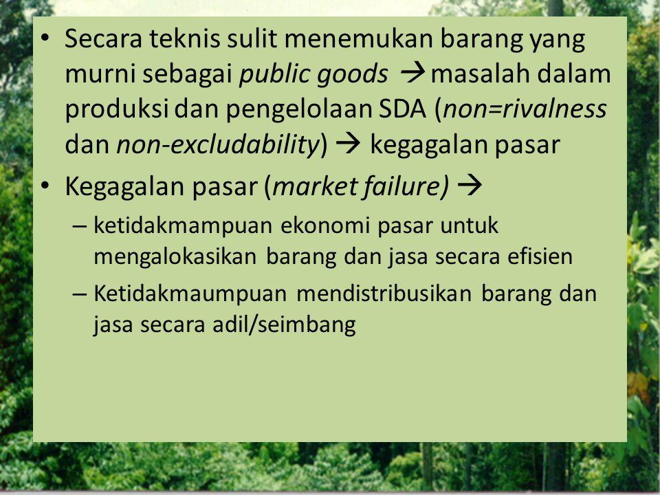 Kegagalan pasar (market failure) 
