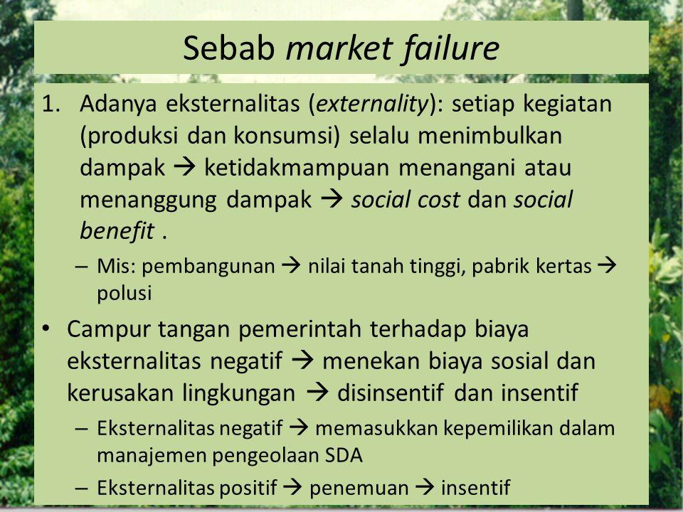 Sebab market failure