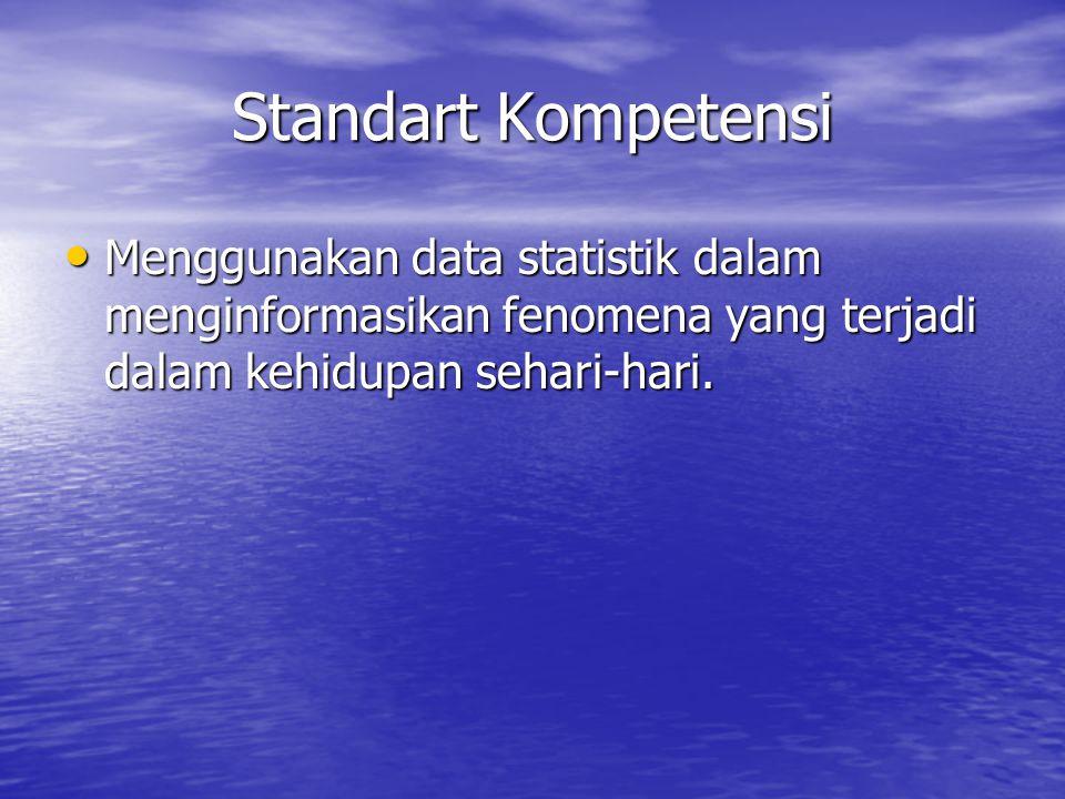 Standart Kompetensi Menggunakan data statistik dalam menginformasikan fenomena yang terjadi dalam kehidupan sehari-hari.