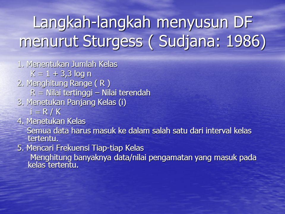 Langkah-langkah menyusun DF menurut Sturgess ( Sudjana: 1986)