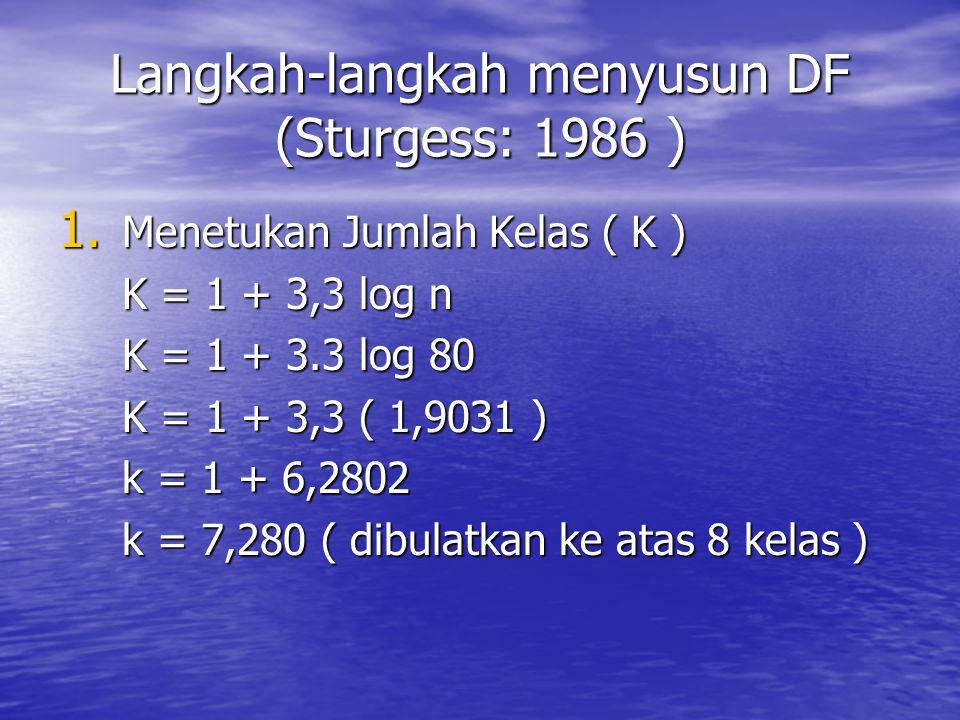 Langkah-langkah menyusun DF (Sturgess: 1986 )