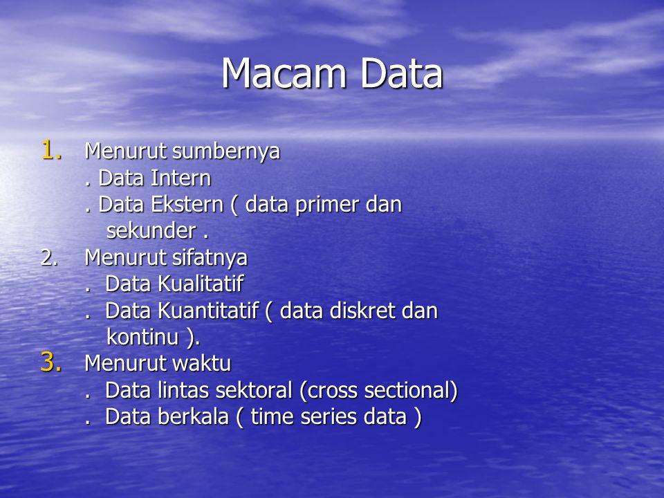 Macam Data Menurut sumbernya . Data Intern