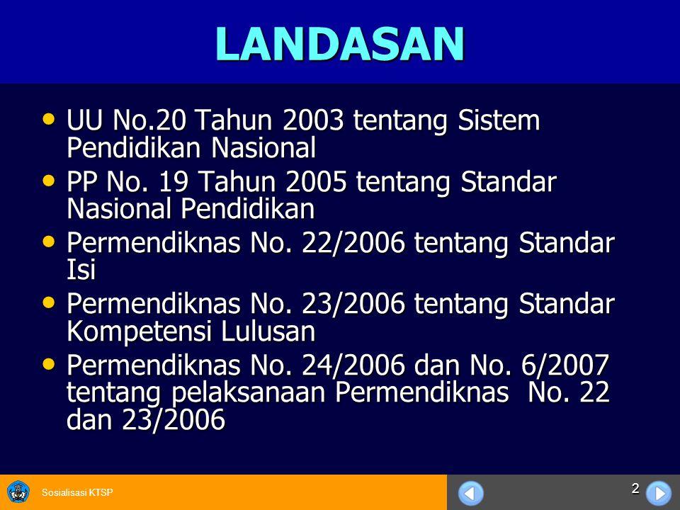 LANDASAN UU No.20 Tahun 2003 tentang Sistem Pendidikan Nasional