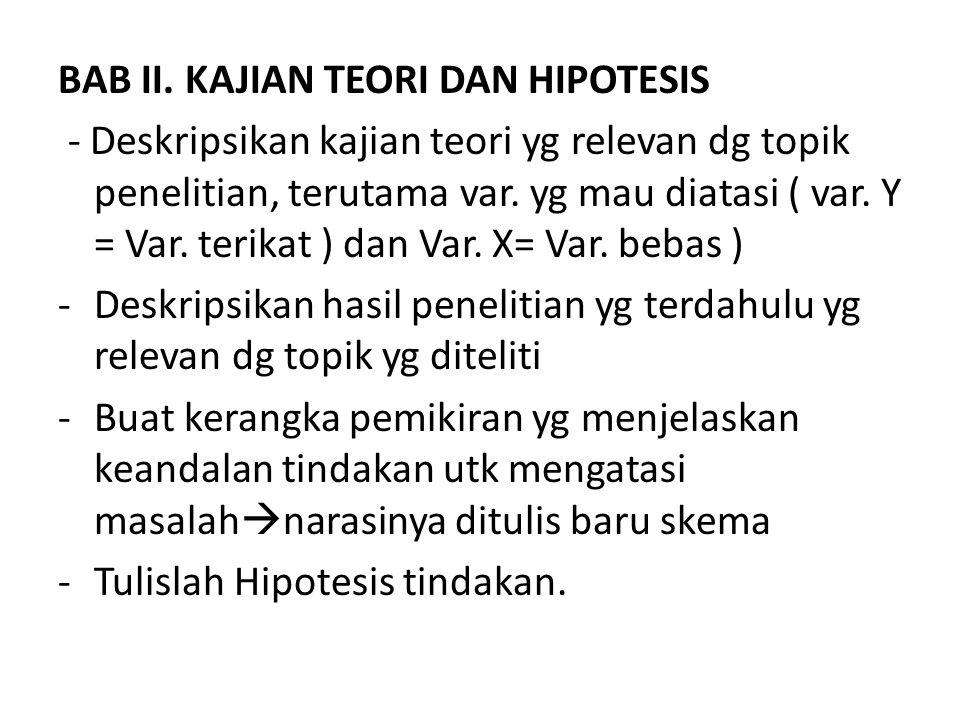 BAB II. KAJIAN TEORI DAN HIPOTESIS