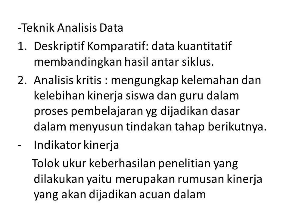 -Teknik Analisis Data Deskriptif Komparatif: data kuantitatif membandingkan hasil antar siklus.