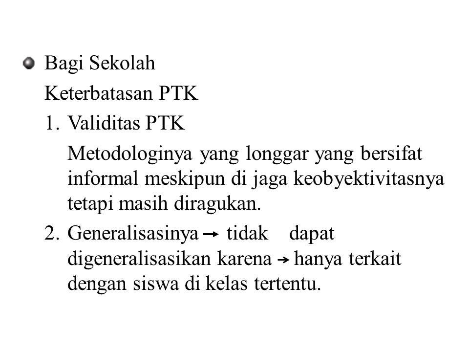 Bagi Sekolah Keterbatasan PTK. 1. Validitas PTK.