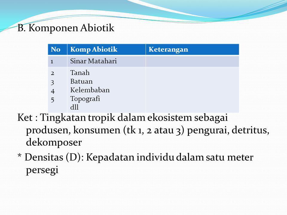 B. Komponen Abiotik Ket : Tingkatan tropik dalam ekosistem sebagai produsen, konsumen (tk 1, 2 atau 3) pengurai, detritus, dekomposer * Densitas (D): Kepadatan individu dalam satu meter persegi