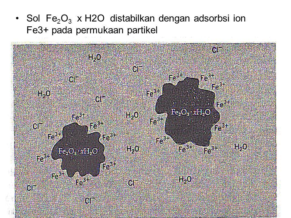 Sol Fe2O3 x H2O distabilkan dengan adsorbsi ion Fe3+ pada permukaan partikel