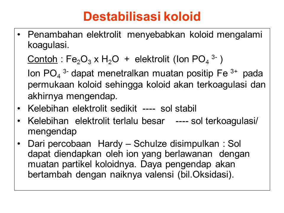 Destabilisasi koloid Penambahan elektrolit menyebabkan koloid mengalami koagulasi. Contoh : Fe2O3 x H2O + elektrolit (Ion PO4 3- )