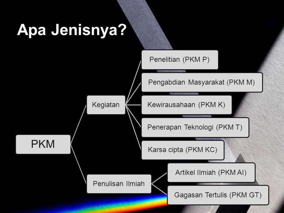 Apa Jenisnya PKM Kegiatan Penelitian (PKM P)