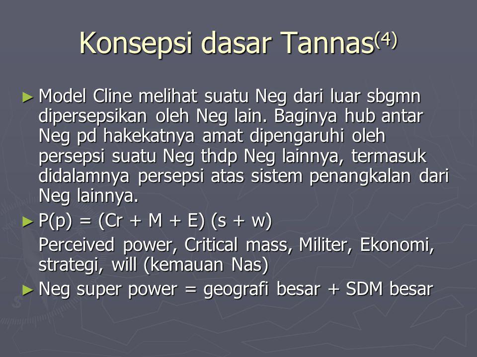 Konsepsi dasar Tannas(4)