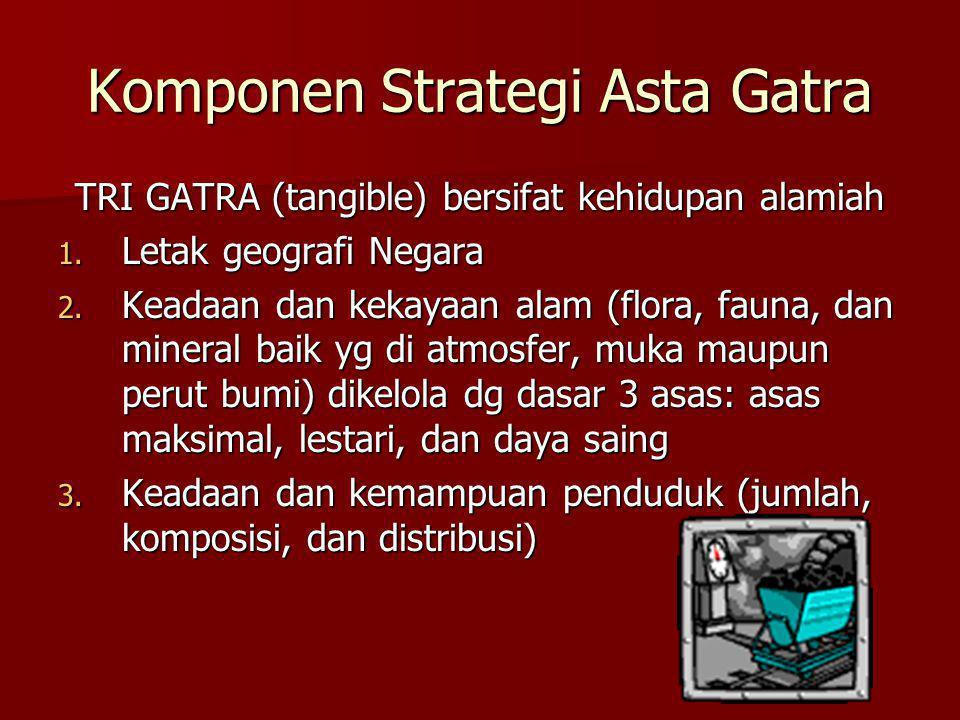 Komponen Strategi Asta Gatra
