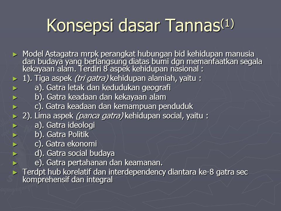 Konsepsi dasar Tannas(1)
