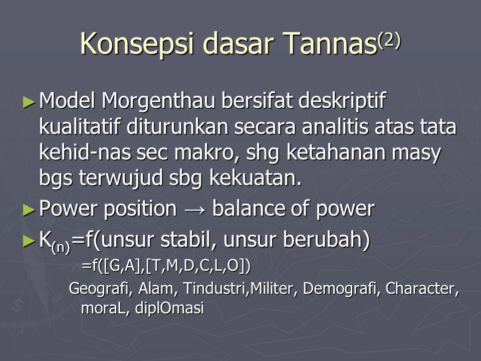 Konsepsi dasar Tannas(2)