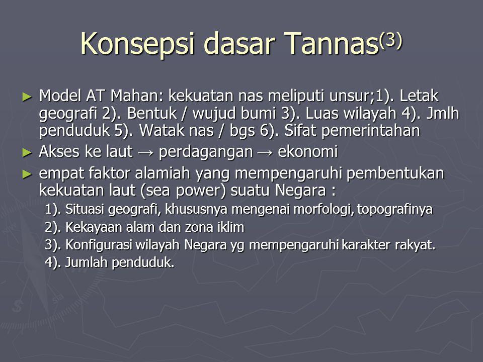Konsepsi dasar Tannas(3)