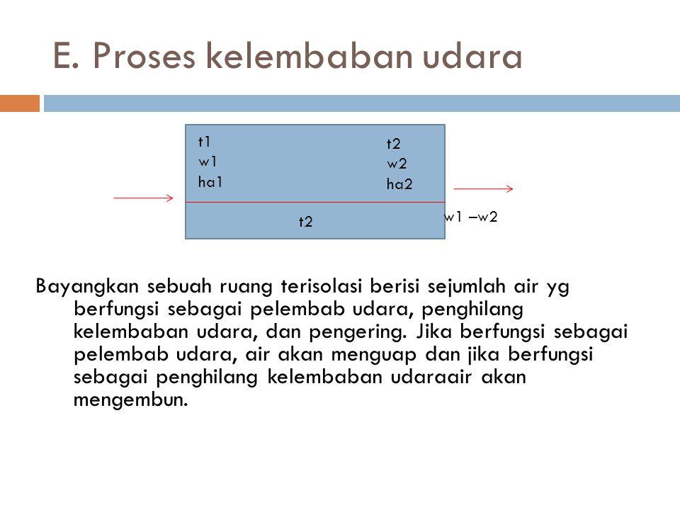 E. Proses kelembaban udara