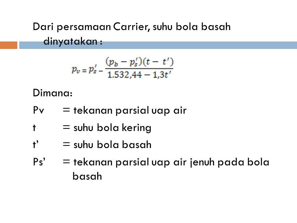 Dari persamaan Carrier, suhu bola basah dinyatakan : Dimana: Pv = tekanan parsial uap air t = suhu bola kering t' = suhu bola basah Ps' = tekanan parsial uap air jenuh pada bola basah
