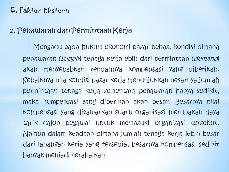 C. Faktor Ekstern 1. Penawaran dan Permintaan Kerja.