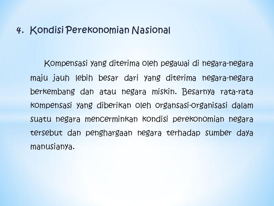 4. Kondisi Perekonomian Nasional