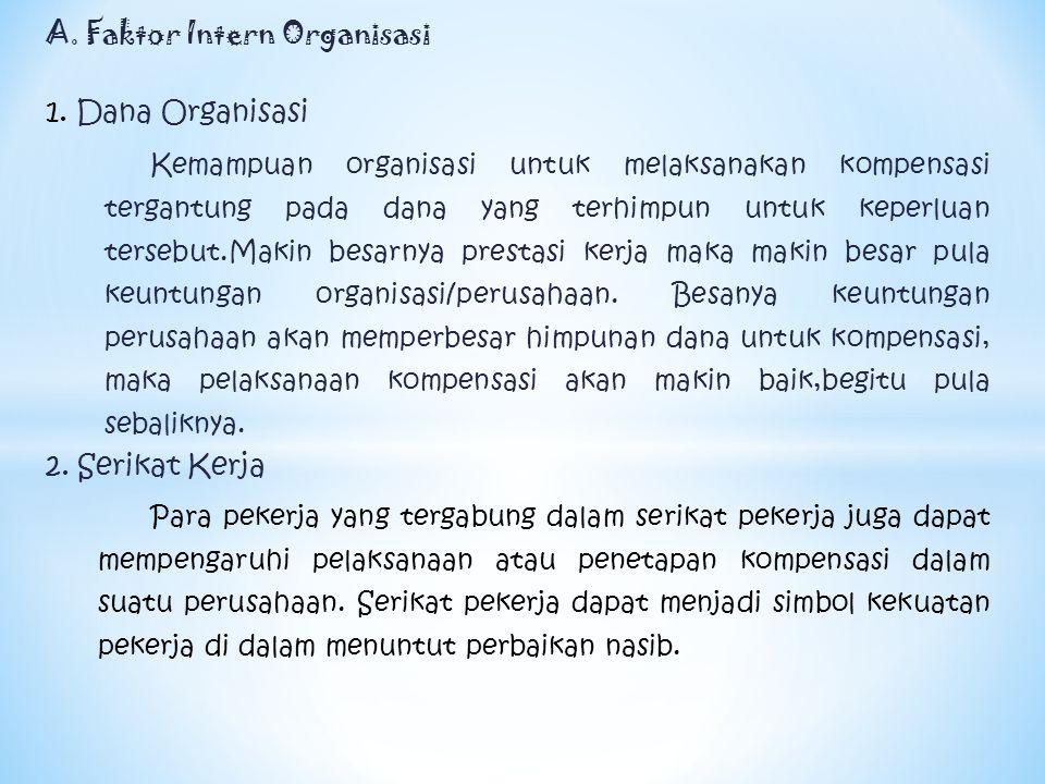 A. Faktor Intern Organisasi 1. Dana Organisasi