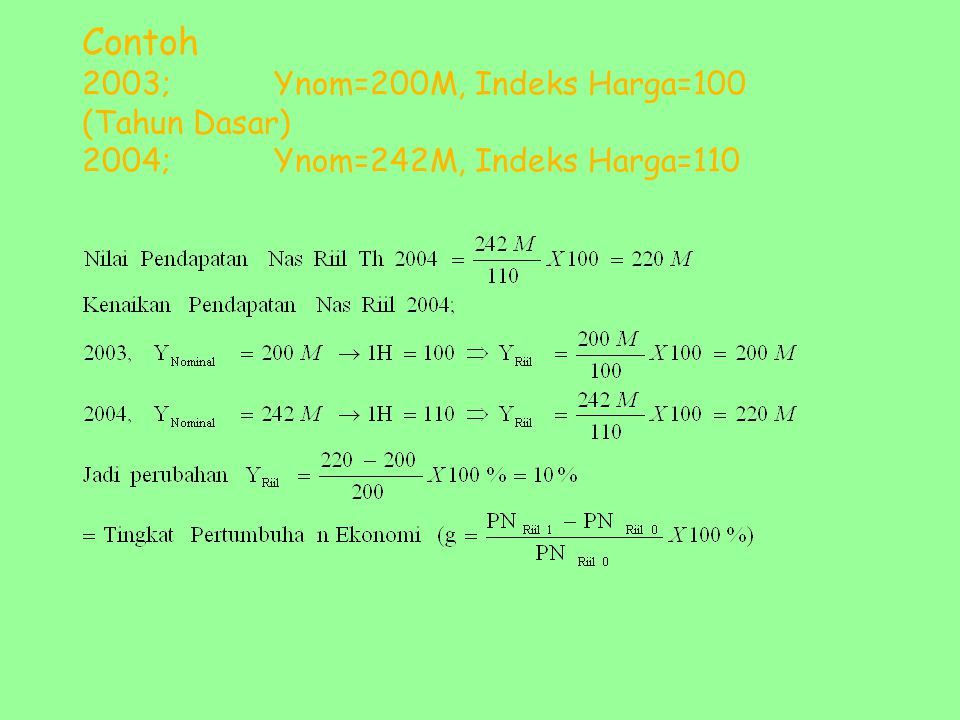 Contoh 2003;. Ynom=200M,. Indeks Harga=100 (Tahun Dasar) 2004;