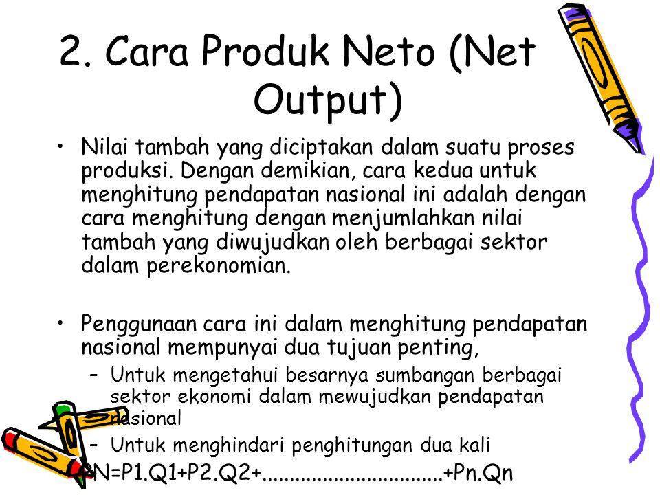 2. Cara Produk Neto (Net Output)