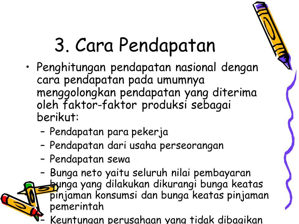 3. Cara Pendapatan