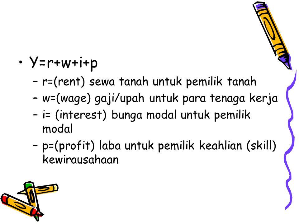 Y=r+w+i+p r=(rent) sewa tanah untuk pemilik tanah