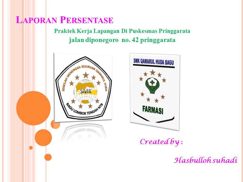 Laporan Persentase jalan diponegoro no. 42 pringgarata Created by :