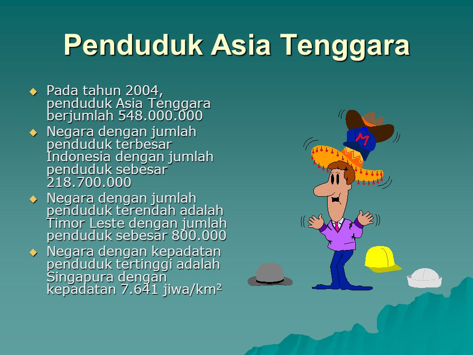 Penduduk Asia Tenggara