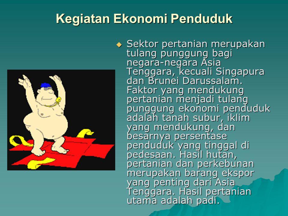 Kegiatan Ekonomi Penduduk