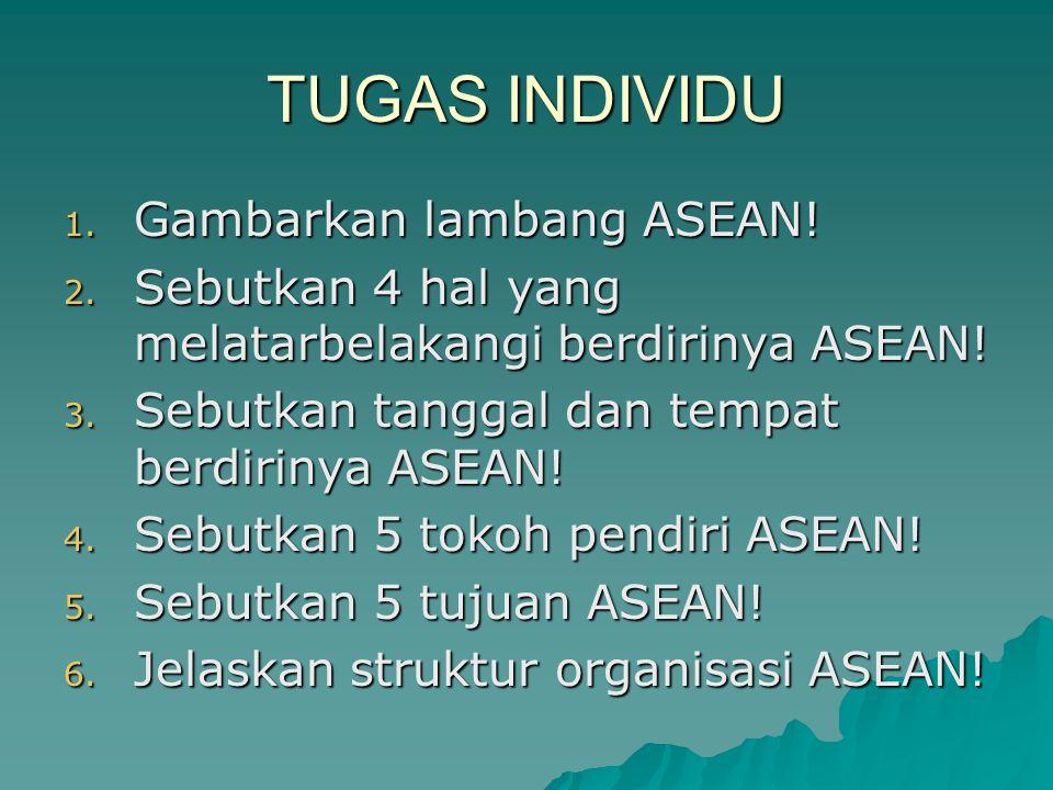 TUGAS INDIVIDU Gambarkan lambang ASEAN!