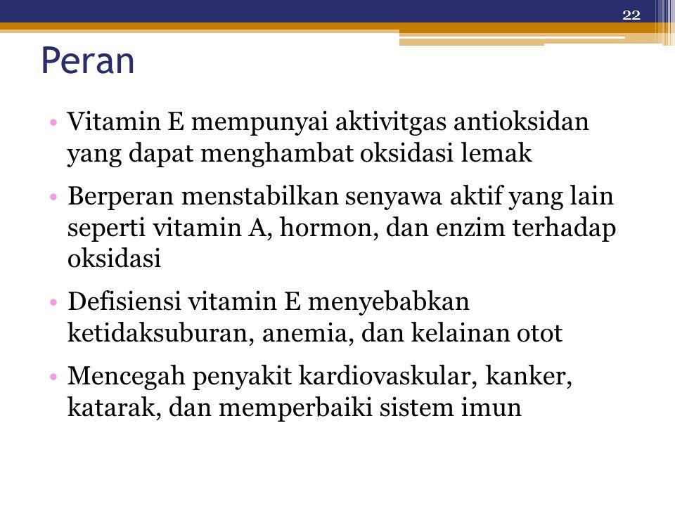Peran Vitamin E mempunyai aktivitgas antioksidan yang dapat menghambat oksidasi lemak.
