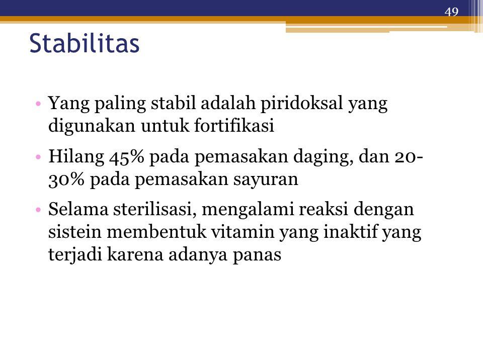 Stabilitas Yang paling stabil adalah piridoksal yang digunakan untuk fortifikasi.