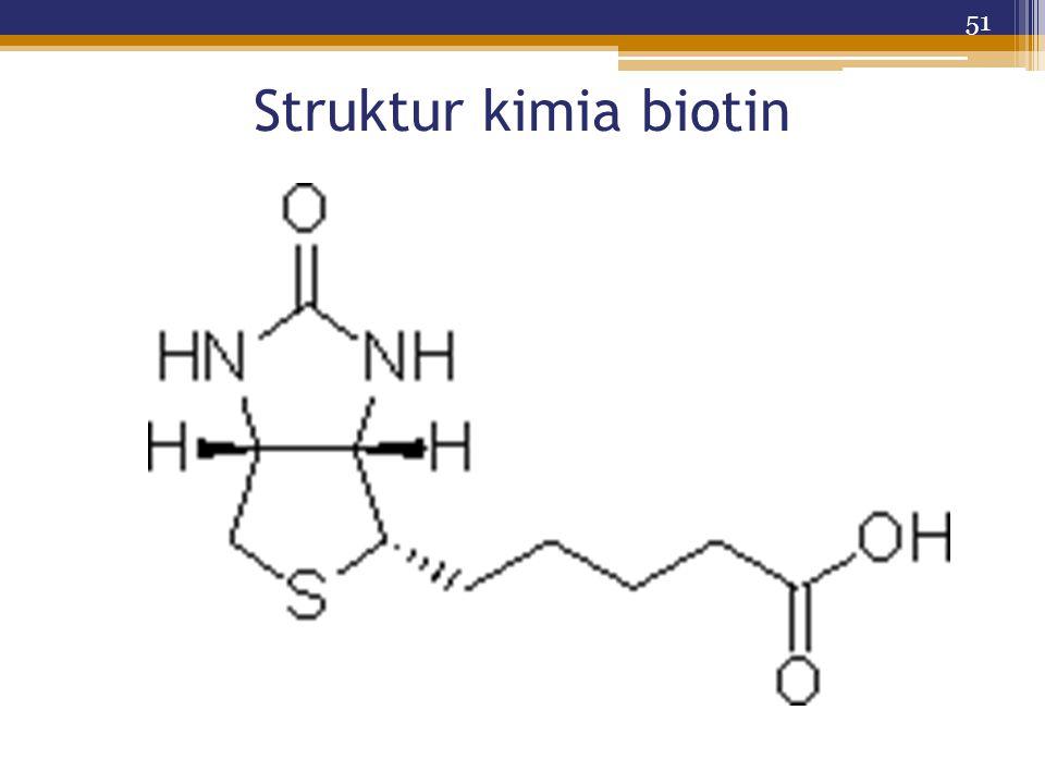 Struktur kimia biotin