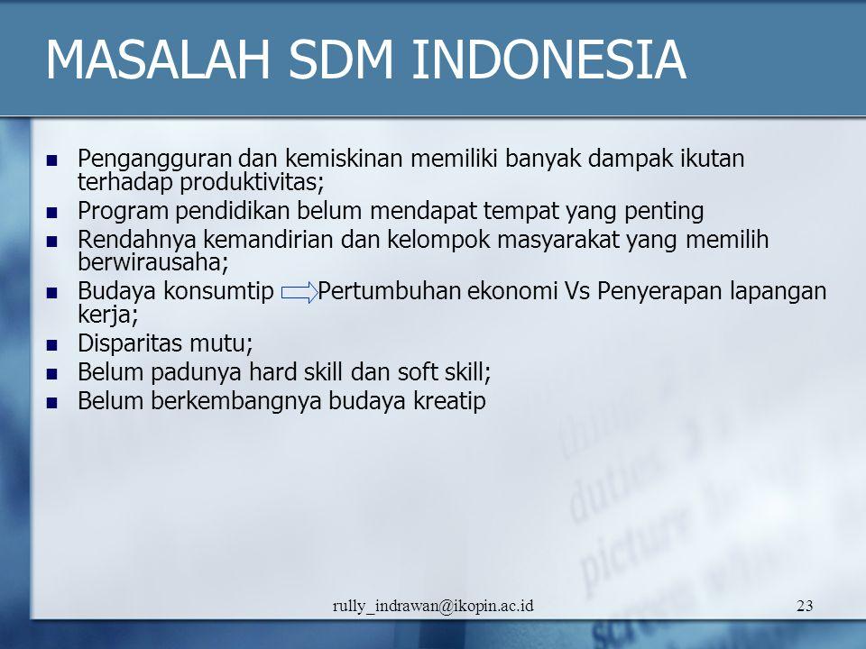 MASALAH SDM INDONESIA Pengangguran dan kemiskinan memiliki banyak dampak ikutan terhadap produktivitas;