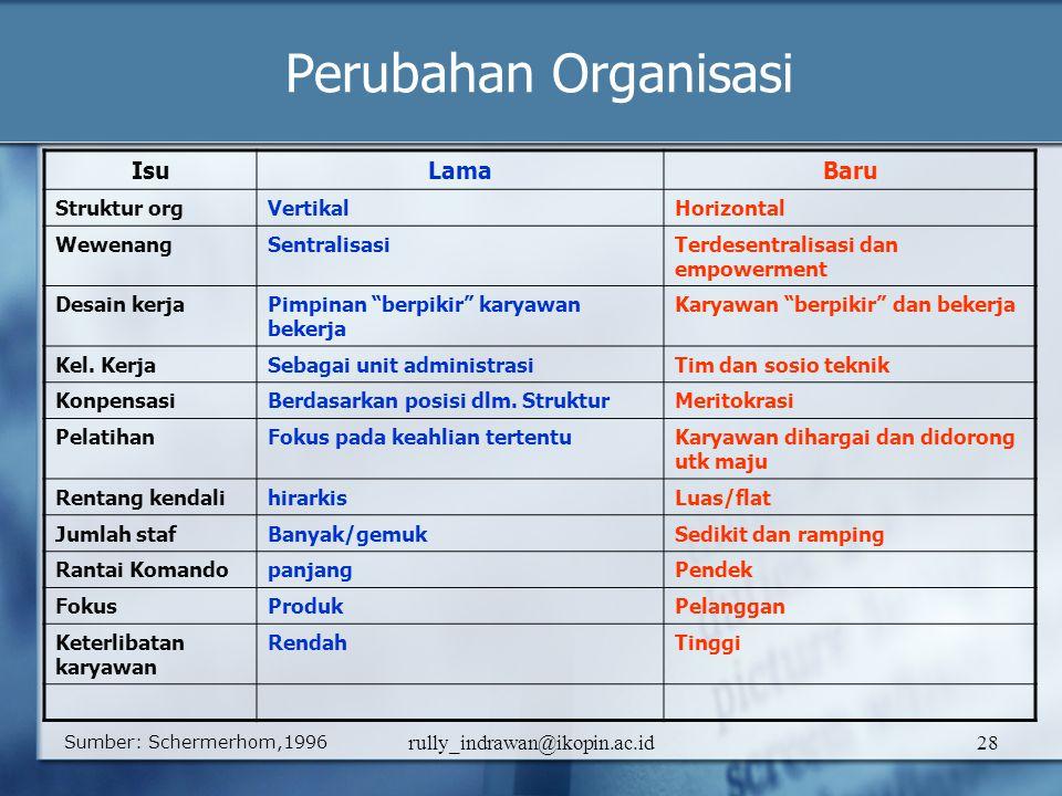 Perubahan Organisasi Isu Lama Baru Struktur org Vertikal Horizontal