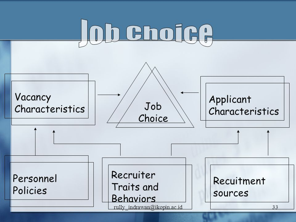 Job Choice Job Vacancy Applicant Choice Characteristics